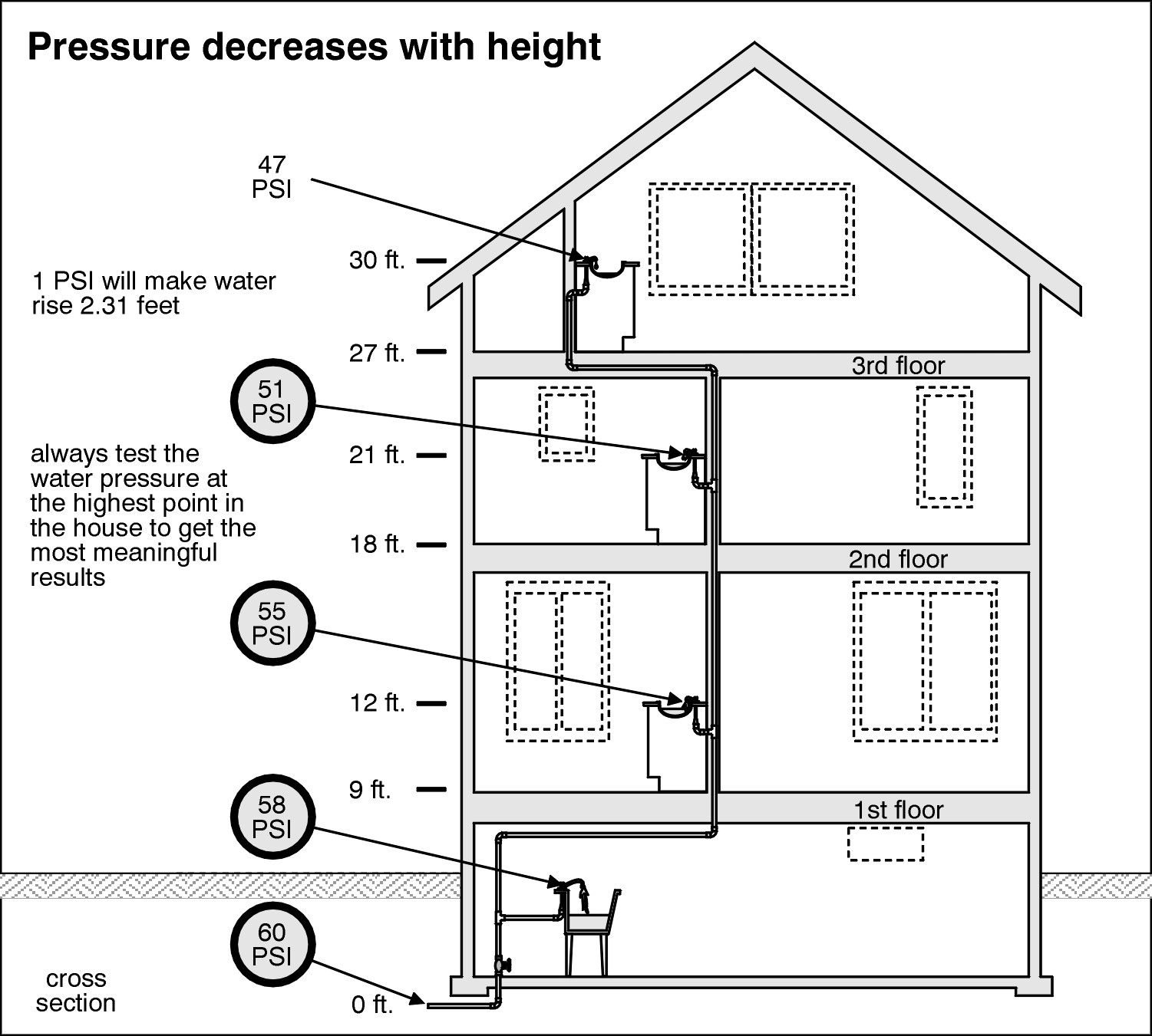 Resources - Home Inspections in Avon Lake, Avon, Lorain, Lakewood